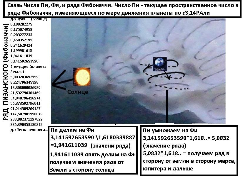 7. Геометрия оси вращения небесных объектов H-220